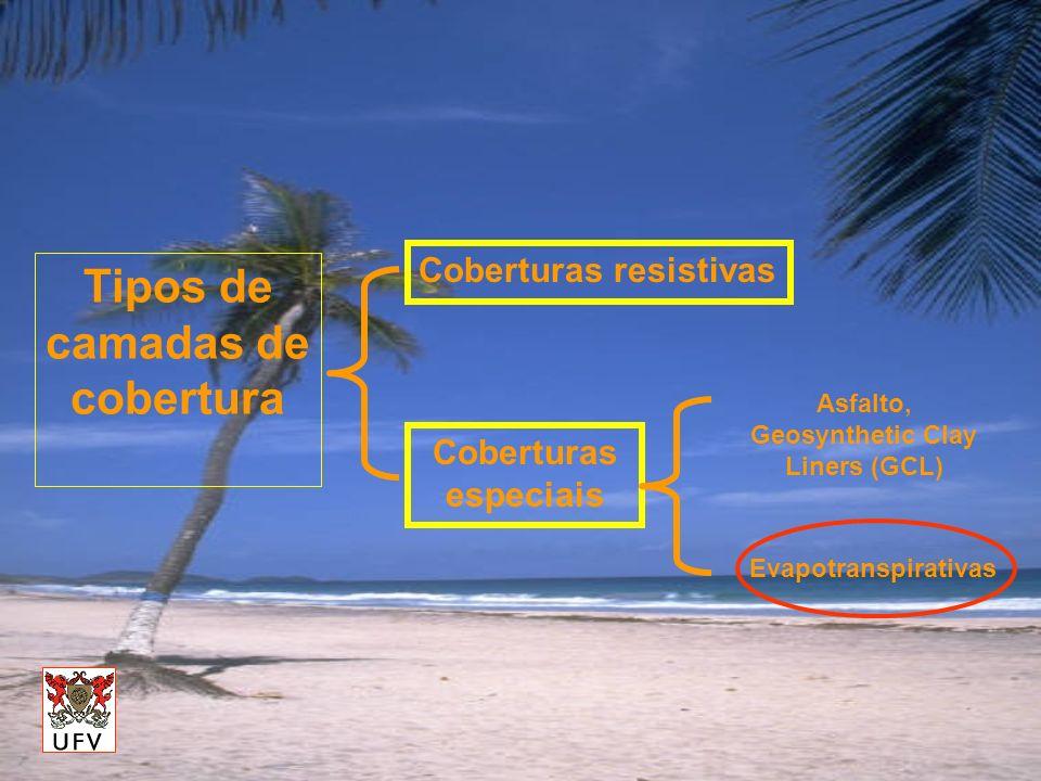Tipos de camadas de cobertura Coberturas resistivas Coberturas especiais Asfalto, Geosynthetic Clay Liners (GCL) Evapotranspirativas