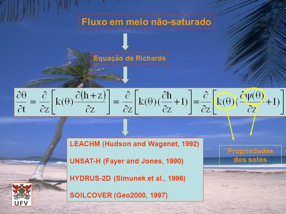 Fluxo em meio não-saturado Equação de Richards LEACHM (Hudson and Wagenet, 1992) UNSAT-H (Fayer and Jones, 1990) HYDRUS-2D (Simunek et al., 1996) SOIL