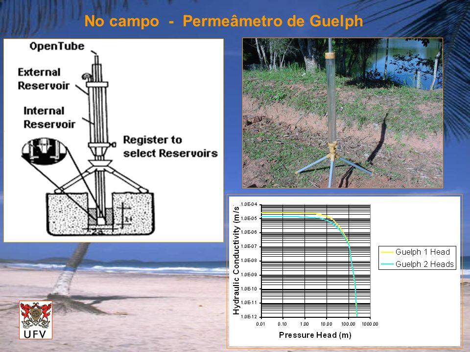No campo - Permeâmetro de Guelph