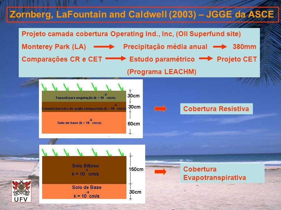 Zornberg, LaFountain and Caldwell (2003) – JGGE da ASCE Projeto camada cobertura Operating Ind., Inc, (OII Superfund site) Monterey Park (LA) Precipit