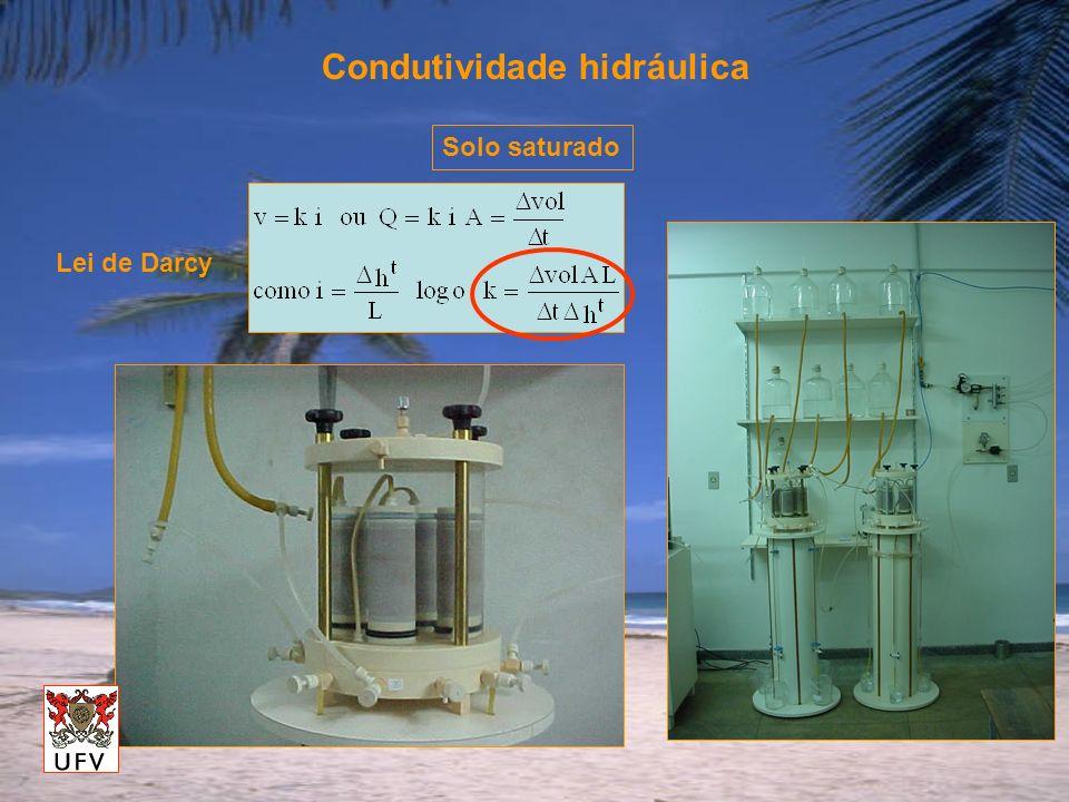 Condutividade hidráulica Solo saturado Lei de Darcy