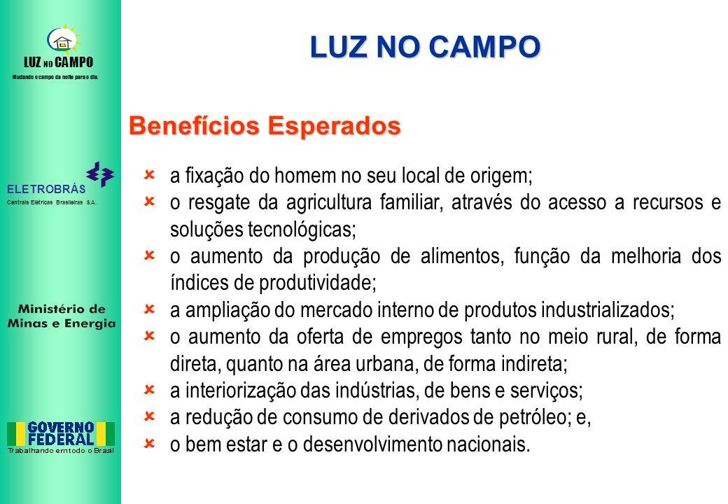 ELETROBRÁS Centrais Elétricas Brasileiras S.A. LUZ NO CAMPO Mudando o campo da noite para o dia. LUZ NO CAMPO Benefícios Esperados a fixação do homem