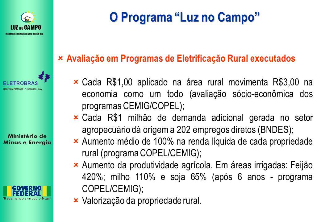 ELETROBRÁS Centrais Elétricas Brasileiras S.A. LUZ NO CAMPO Mudando o campo da noite para o dia. O Programa Luz no Campo Avaliação em Programas de Ele