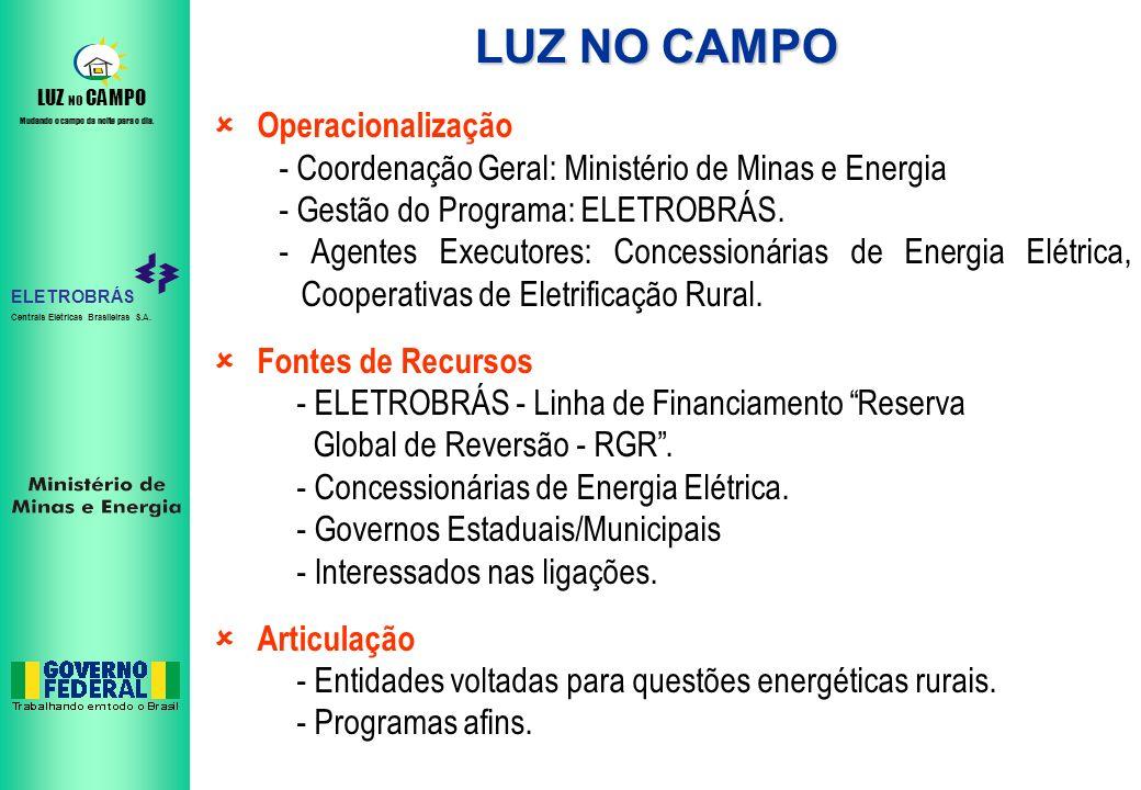 ELETROBRÁS Centrais Elétricas Brasileiras S.A. LUZ NO CAMPO Mudando o campo da noite para o dia. LUZ NO CAMPO Operacionalização - Coordenação Geral: M