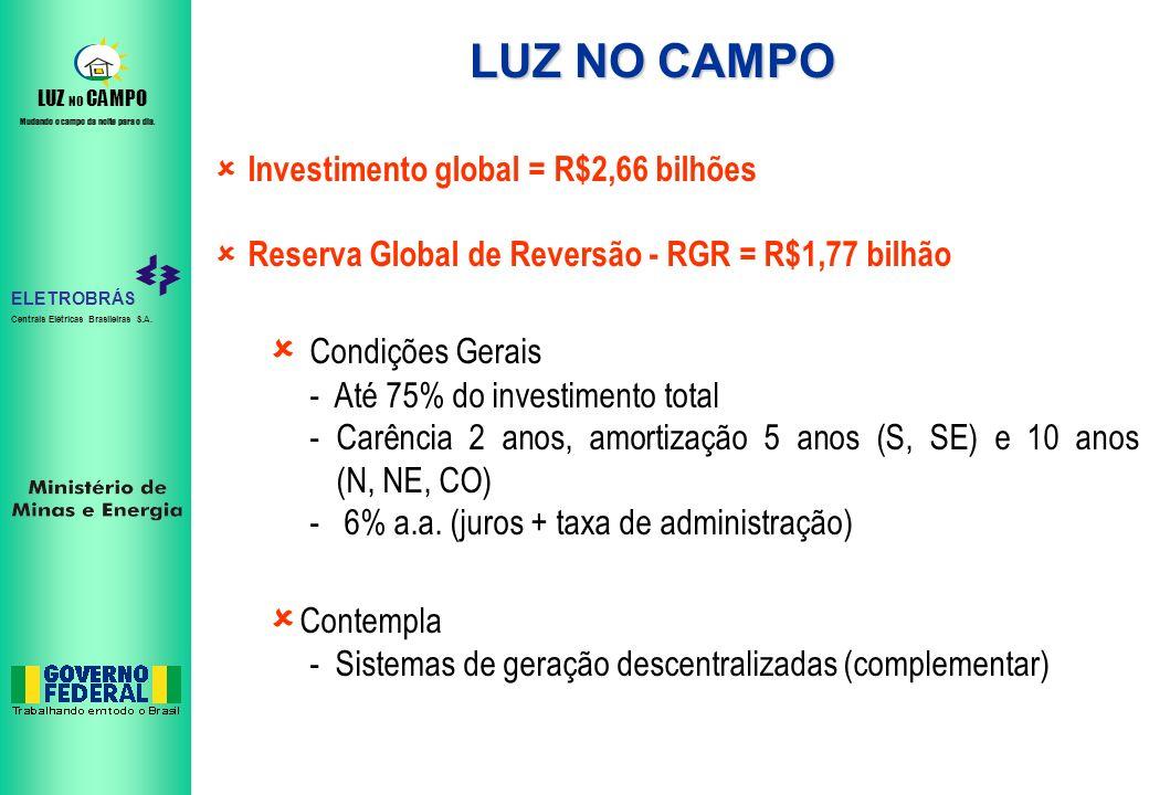 ELETROBRÁS Centrais Elétricas Brasileiras S.A. LUZ NO CAMPO Mudando o campo da noite para o dia. LUZ NO CAMPO Investimento global = R$2,66 bilhões Res