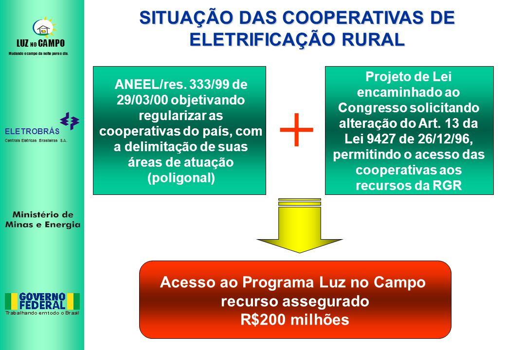 ELETROBRÁS Centrais Elétricas Brasileiras S.A. LUZ NO CAMPO Mudando o campo da noite para o dia. SITUAÇÃO DAS COOPERATIVAS DE ELETRIFICAÇÃO RURAL ANEE