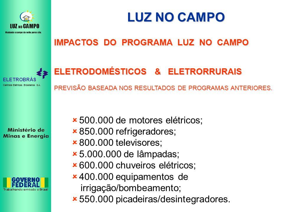 ELETROBRÁS Centrais Elétricas Brasileiras S.A. LUZ NO CAMPO Mudando o campo da noite para o dia. LUZ NO CAMPO IMPACTOS DO PROGRAMA LUZ NO CAMPO ELETRO