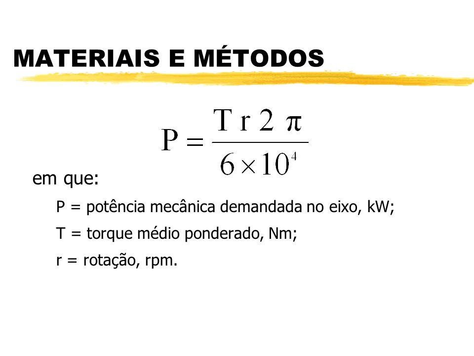 A potência elétrica demandada foi calculada a partir dos valores de torque médio, calculados como média ponderada para os três últimos intervalos de v