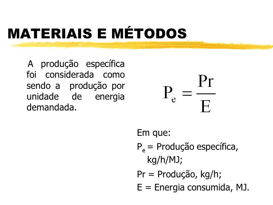 A quantidade de energia mecânica consumida é dada por: Em que: E = energia mecânica demandada, MJ; t = tempo, s. MATERIAIS E MÉTODOS