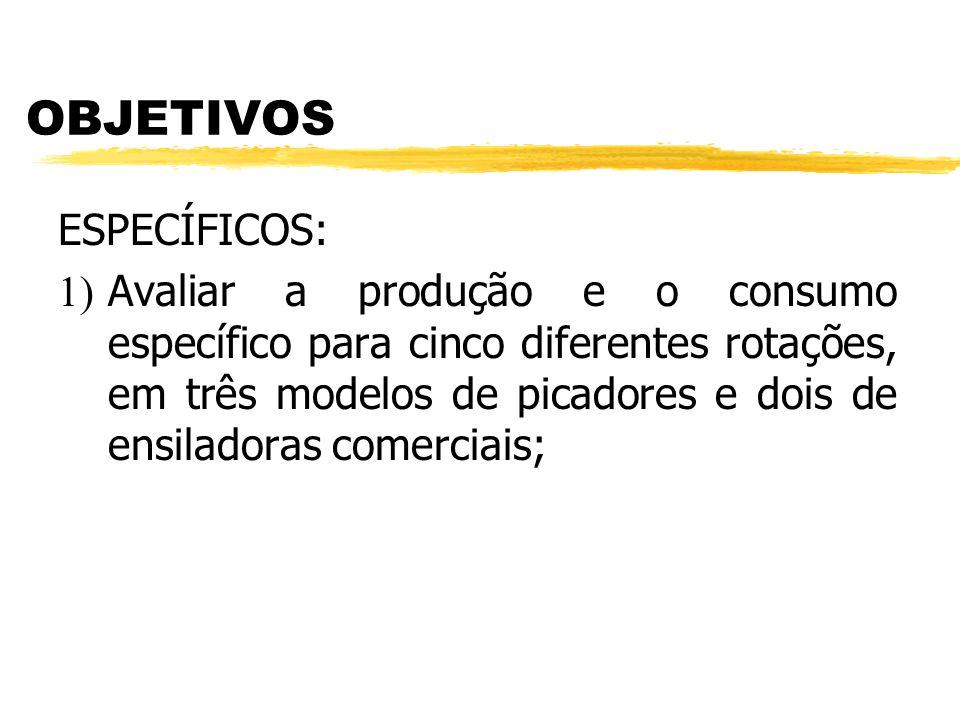 ESPECÍFICOS: 1) Avaliar a produção e o consumo específico para cinco diferentes rotações, em três modelos de picadores e dois de ensiladoras comerciais; OBJETIVOS