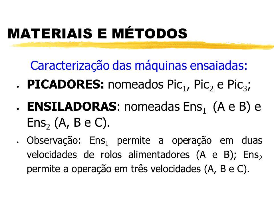 Caracterização das máquinas ensaiadas: PICADORES: nomeados Pic 1, Pic 2 e Pic 3 ; ENSILADORAS: nomeadas Ens 1 (A e B) e Ens 2 (A, B e C).