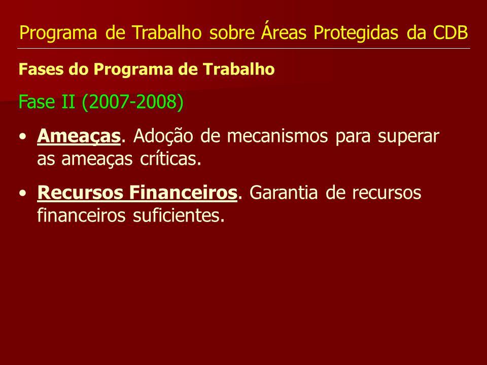 Programa de Trabalho sobre Áreas Protegidas da CDB Fases do Programa de Trabalho Fase II (2007-2008) Ameaças. Adoção de mecanismos para superar as ame
