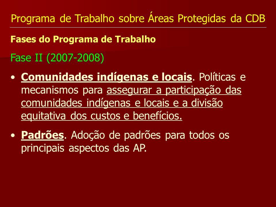 Programa de Trabalho sobre Áreas Protegidas da CDB Fases do Programa de Trabalho Fase II (2007-2008) Comunidades indígenas e locais. Políticas e mecan