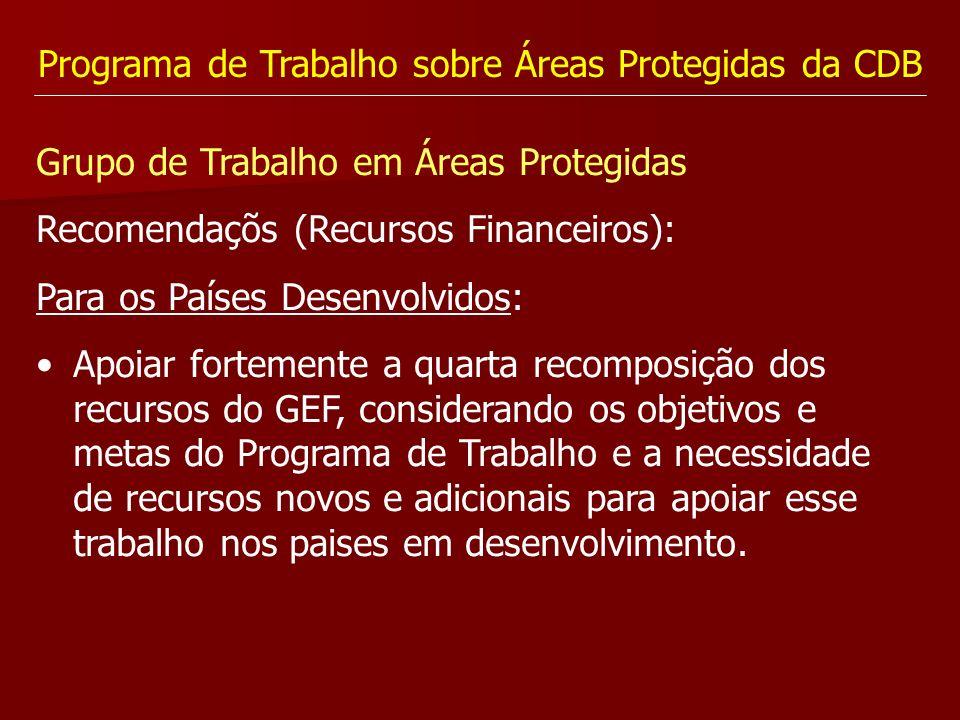 Programa de Trabalho sobre Áreas Protegidas da CDB Grupo de Trabalho em Áreas Protegidas Recomendaçõs (Recursos Financeiros): Para os Países Desenvolv