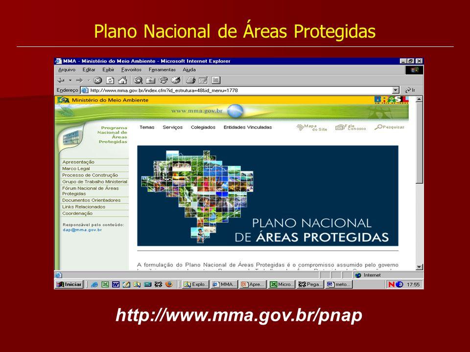 Plano Nacional de Áreas Protegidas http://www.mma.gov.br/pnap