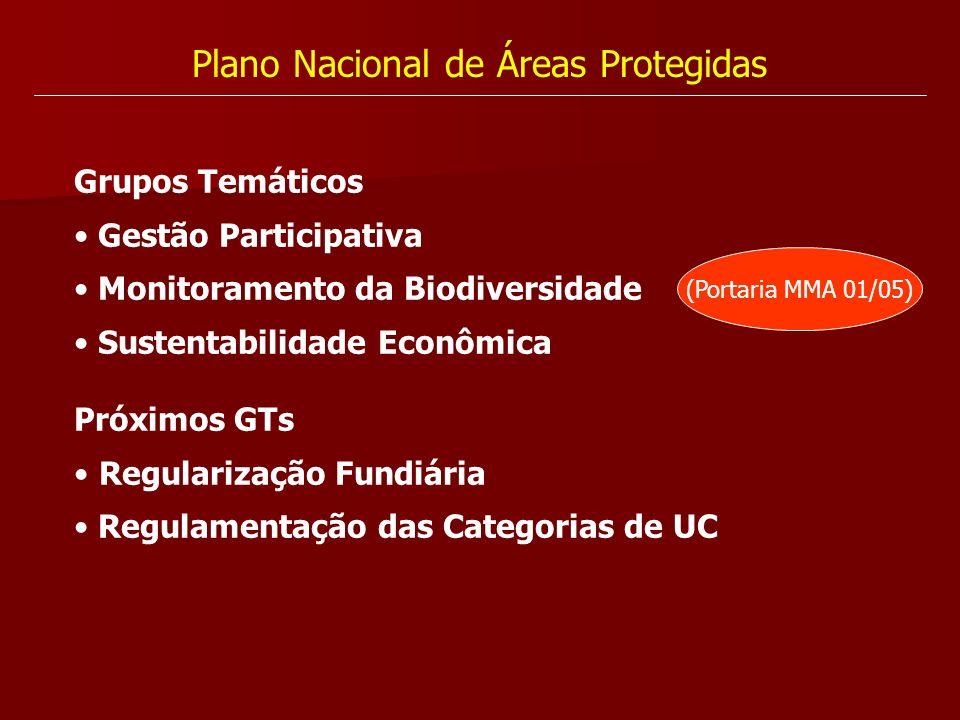 Grupos Temáticos Gestão Participativa Monitoramento da Biodiversidade Sustentabilidade Econômica Próximos GTs Regularização Fundiária Regulamentação d
