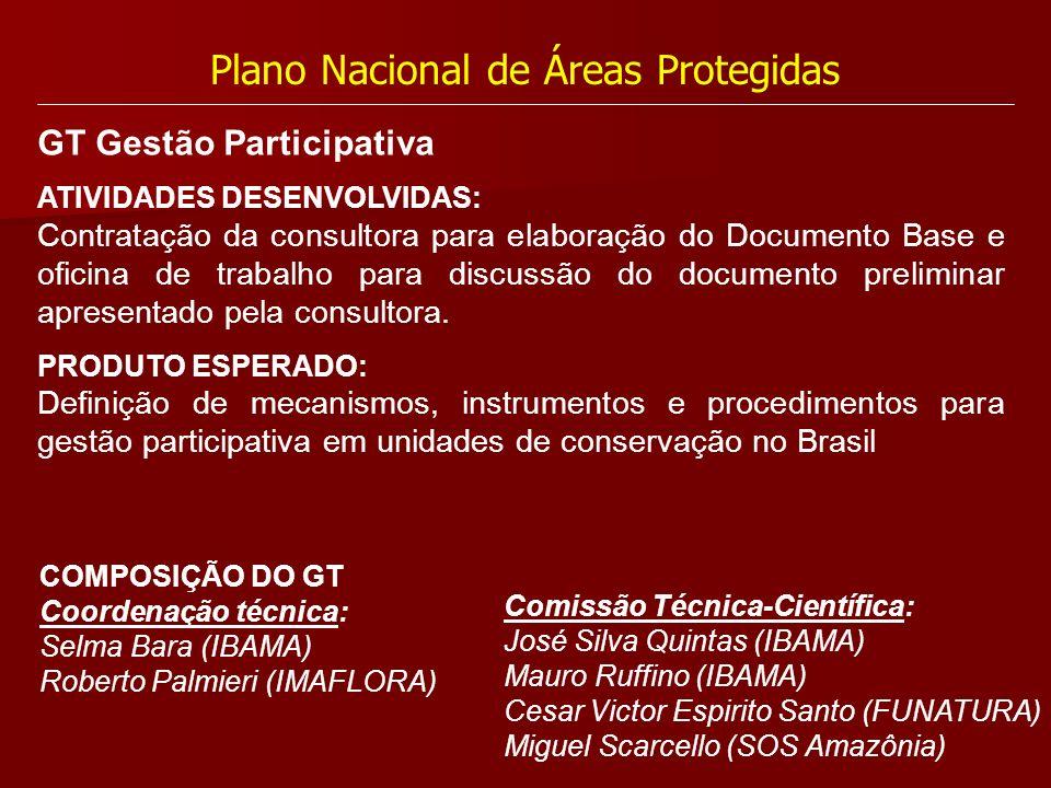 Plano Nacional de Áreas Protegidas ATIVIDADES DESENVOLVIDAS: Contratação da consultora para elaboração do Documento Base e oficina de trabalho para di