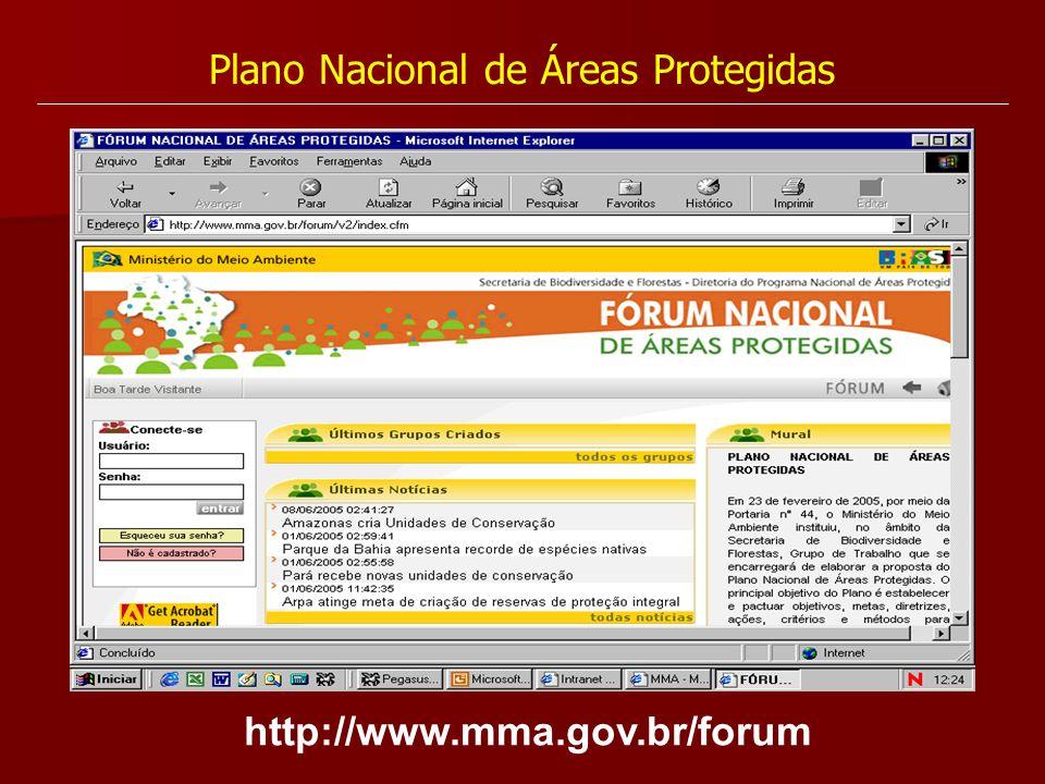 Plano Nacional de Áreas Protegidas http://www.mma.gov.br/forum