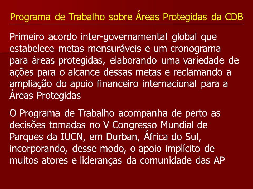Programa de Trabalho sobre Áreas Protegidas da CDB Primeiro acordo inter-governamental global que estabelece metas mensuráveis e um cronograma para ár