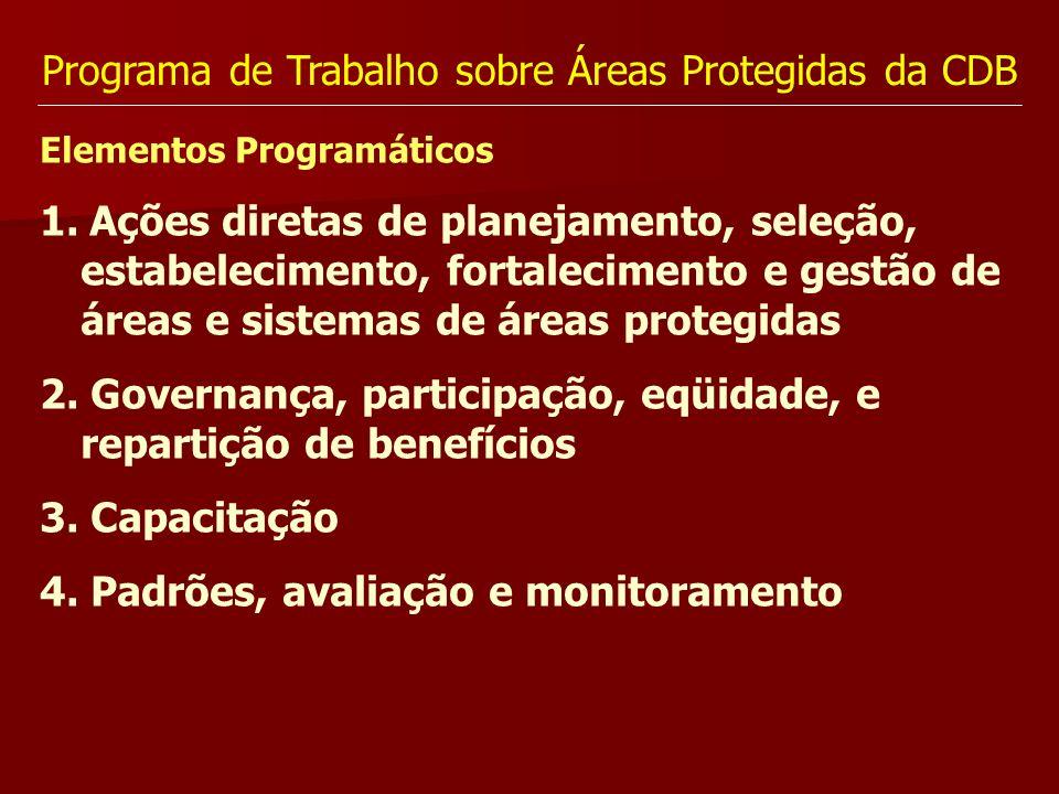 Programa de Trabalho sobre Áreas Protegidas da CDB Elementos Programáticos 1. Ações diretas de planejamento, seleção, estabelecimento, fortalecimento