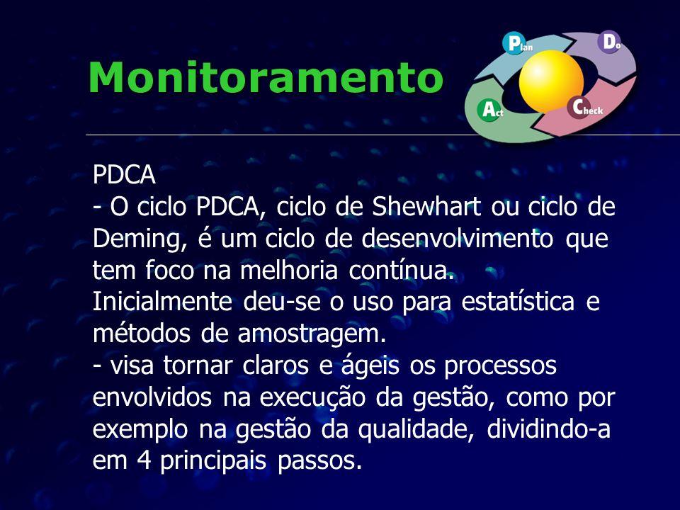 Monitoramento PDCA - O ciclo PDCA, ciclo de Shewhart ou ciclo de Deming, é um ciclo de desenvolvimento que tem foco na melhoria contínua. Inicialmente