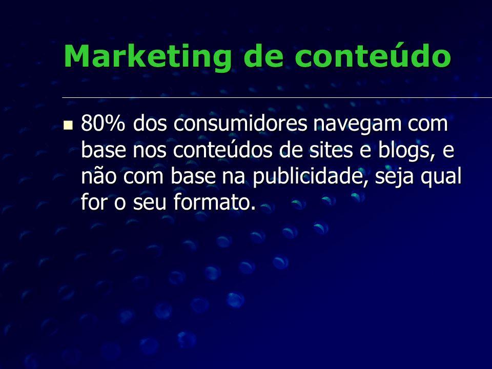 Marketing de conteúdo 80% dos consumidores navegam com base nos conteúdos de sites e blogs, e não com base na publicidade, seja qual for o seu formato