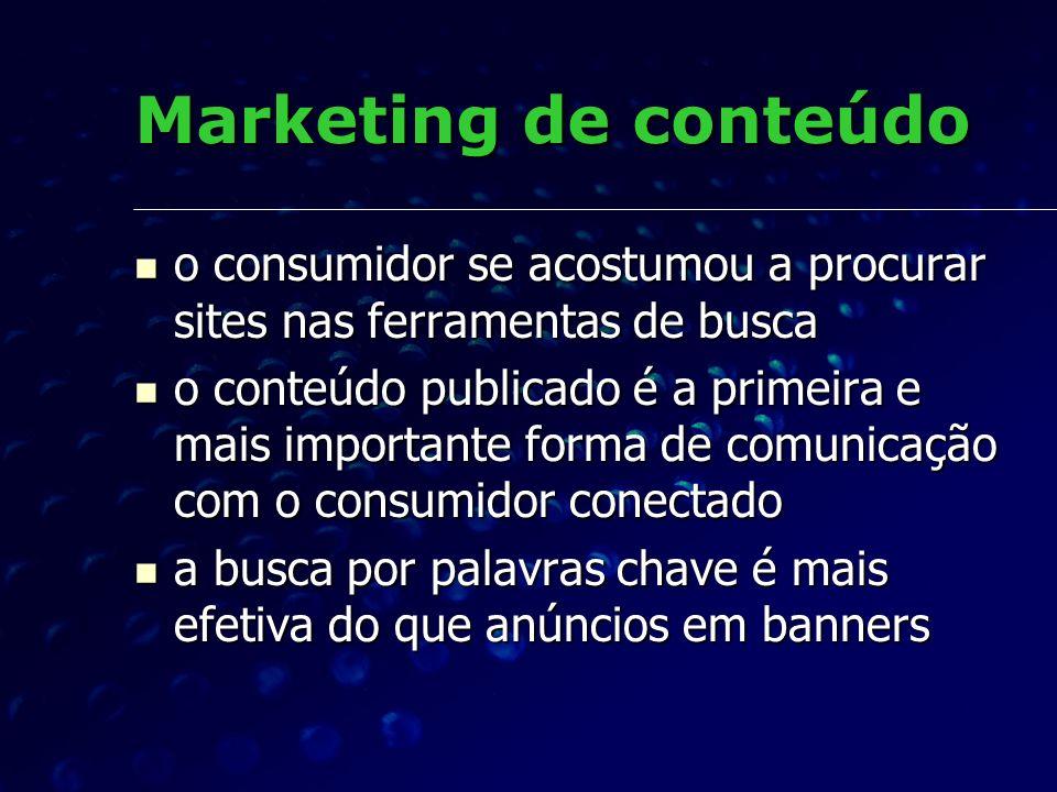 Marketing de conteúdo o consumidor se acostumou a procurar sites nas ferramentas de busca o consumidor se acostumou a procurar sites nas ferramentas d