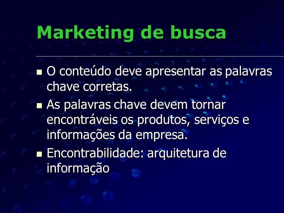Marketing de busca O conteúdo deve apresentar as palavras chave corretas. O conteúdo deve apresentar as palavras chave corretas. As palavras chave dev