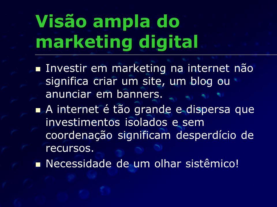 Visão ampla do marketing digital Investir em marketing na internet não significa criar um site, um blog ou anunciar em banners. A internet é tão grand