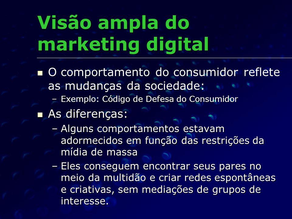 Visão ampla do marketing digital O comportamento do consumidor reflete as mudanças da sociedade: –Exemplo: Código de Defesa do Consumidor As diferença
