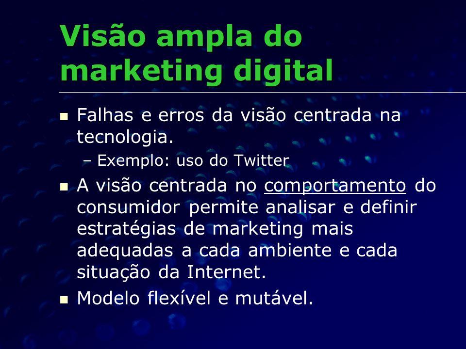 Visão ampla do marketing digital Falhas e erros da visão centrada na tecnologia. – –Exemplo: uso do Twitter A visão centrada no comportamento do consu