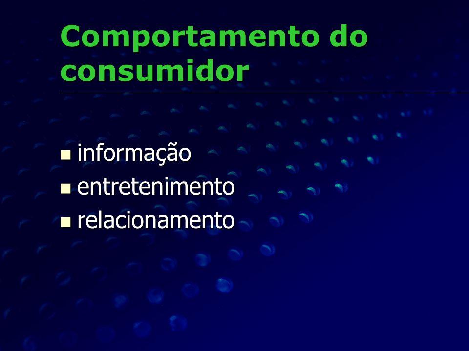 Comportamento do consumidor informação informação entretenimento entretenimento relacionamento relacionamento