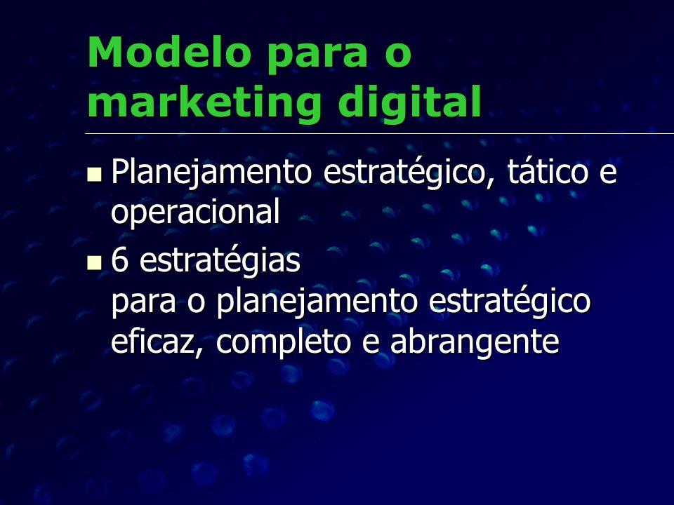Modelo para o marketing digital Planejamento estratégico, tático e operacional Planejamento estratégico, tático e operacional 6 estratégias para o pla