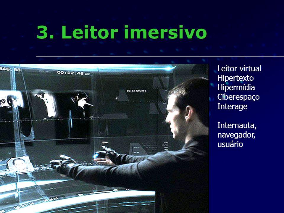 3. Leitor imersivo Leitor virtual Hipertexto Hipermídia Ciberespaço Interage Internauta, navegador, usuário
