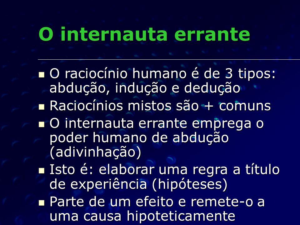 O internauta errante O raciocínio humano é de 3 tipos: abdução, indução e dedução O raciocínio humano é de 3 tipos: abdução, indução e dedução Raciocí