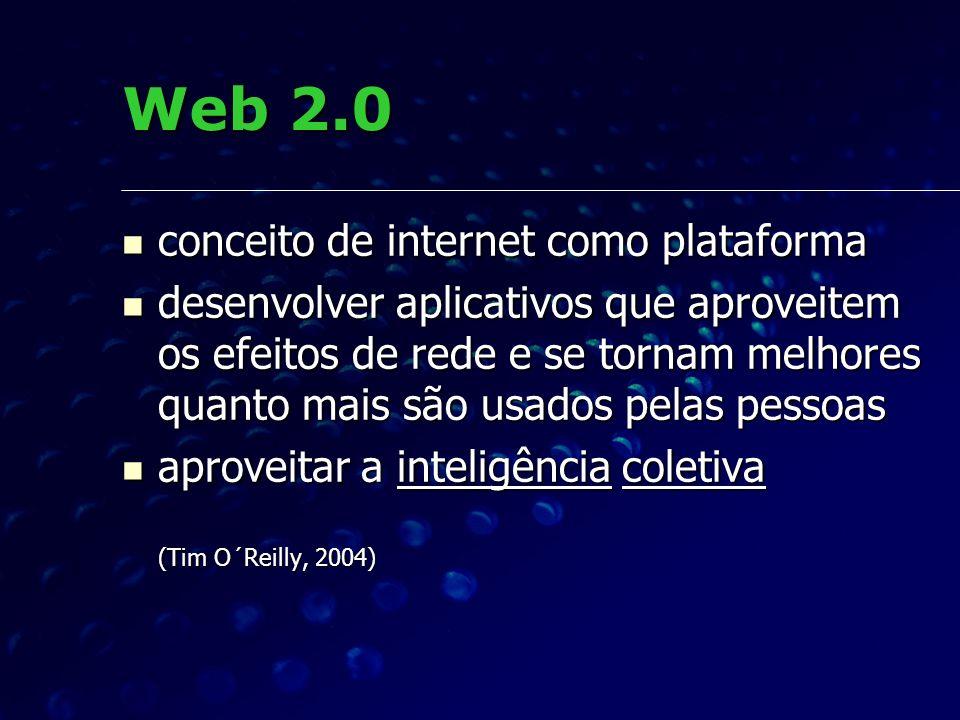 conceito de internet como plataforma conceito de internet como plataforma desenvolver aplicativos que aproveitem os efeitos de rede e se tornam melhor