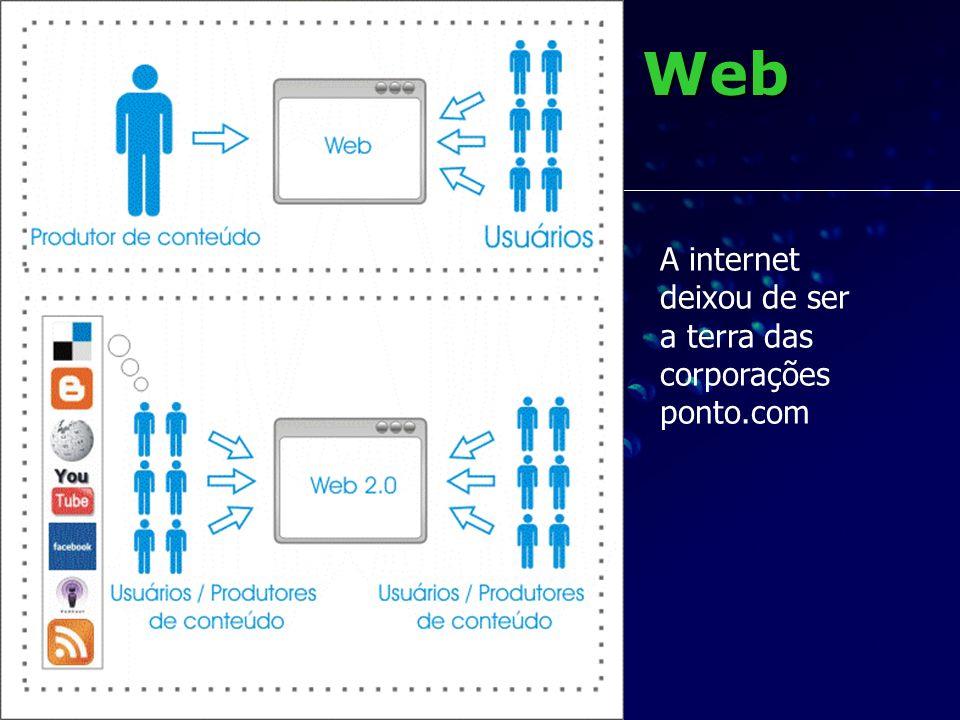 Web 2.0 Web 2.0 A internet deixou de ser a terra das corporações ponto.com