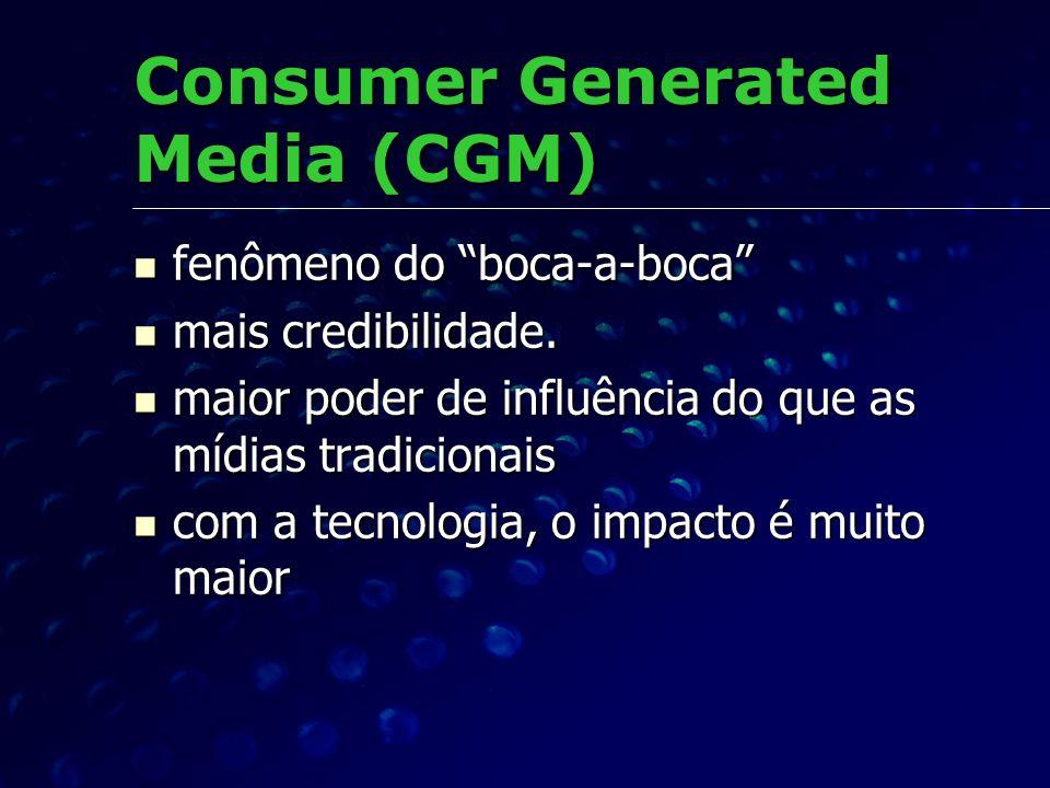 Consumer Generated Media (CGM) fenômeno do boca-a-boca fenômeno do boca-a-boca mais credibilidade. mais credibilidade. maior poder de influência do qu