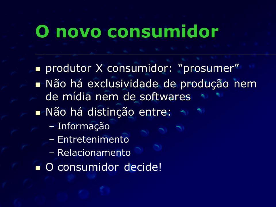 O novo consumidor produtor X consumidor: prosumer produtor X consumidor: prosumer Não há exclusividade de produção nem de mídia nem de softwares Não h