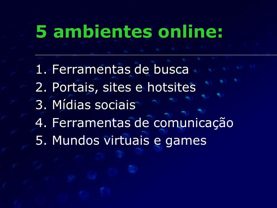 5 ambientes online: 1. Ferramentas de busca 2. Portais, sites e hotsites 3. Mídias sociais 4. Ferramentas de comunicação 5. Mundos virtuais e games