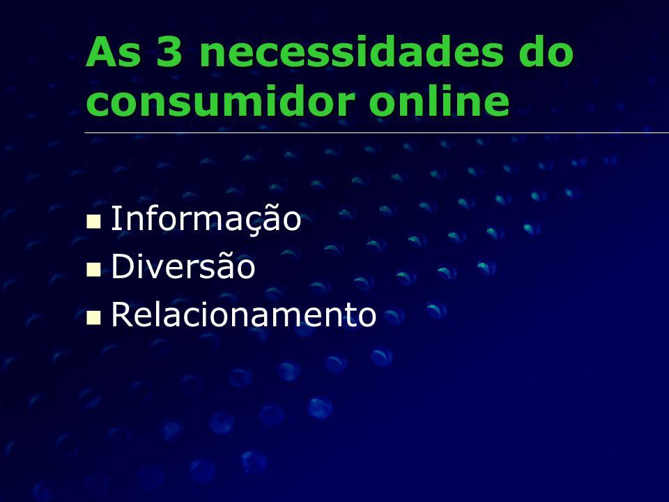 As 3 necessidades do consumidor online Informação Diversão Relacionamento