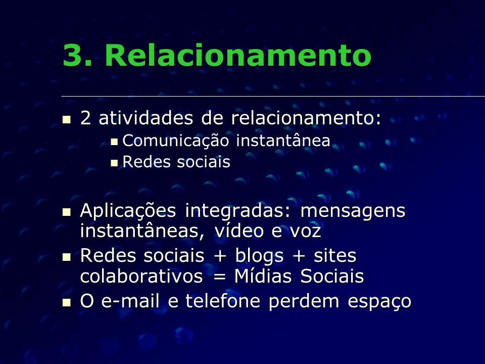 3. Relacionamento 2 atividades de relacionamento: 2 atividades de relacionamento: Comunicação instantânea Redes sociais Aplicações integradas: mensage
