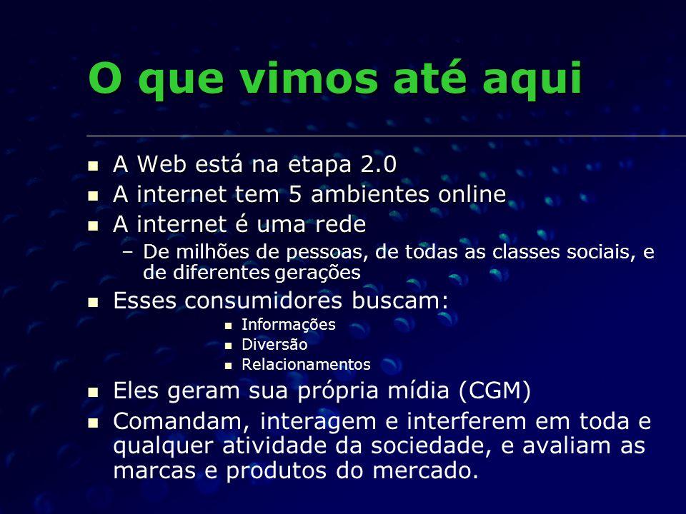 O que vimos até aqui A Web está na etapa 2.0 A Web está na etapa 2.0 A internet tem 5 ambientes online A internet tem 5 ambientes online A internet é