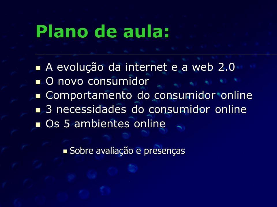 Plano de aula: A evolução da internet e a web 2.0 A evolução da internet e a web 2.0 O novo consumidor O novo consumidor Comportamento do consumidor o