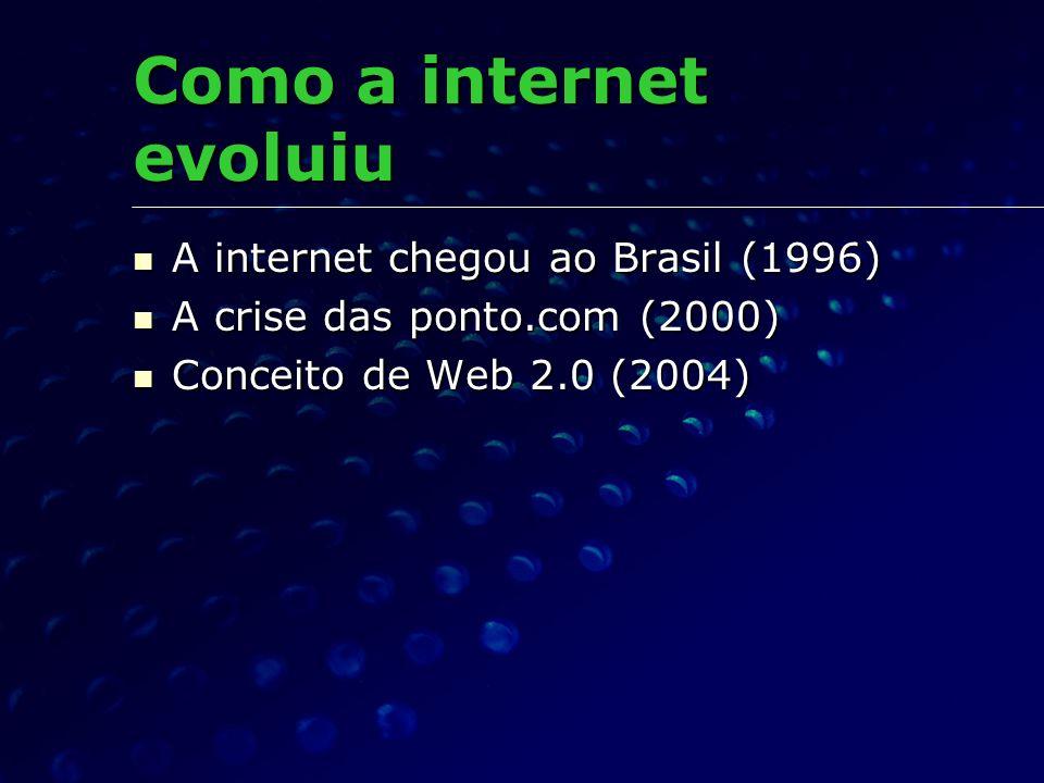 Como a internet evoluiu A internet chegou ao Brasil (1996) A internet chegou ao Brasil (1996) A crise das ponto.com (2000) A crise das ponto.com (2000