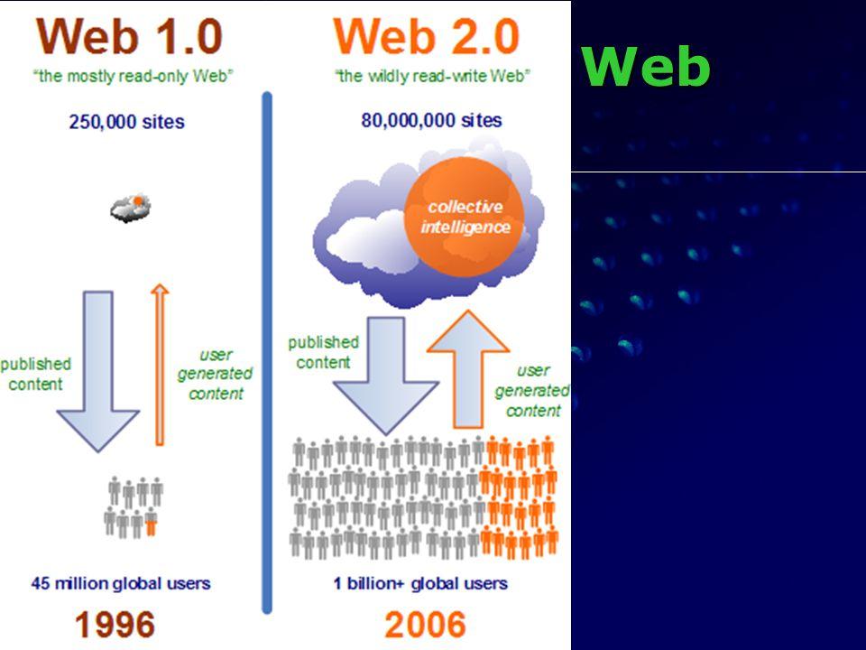Web 2.0 Web 2.0