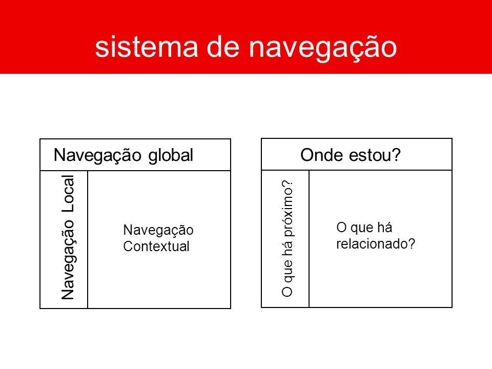 sistema de navegação Onde estou? O que há próximo? O que há relacionado? Navegação global Navegação Local Navegação Contextual