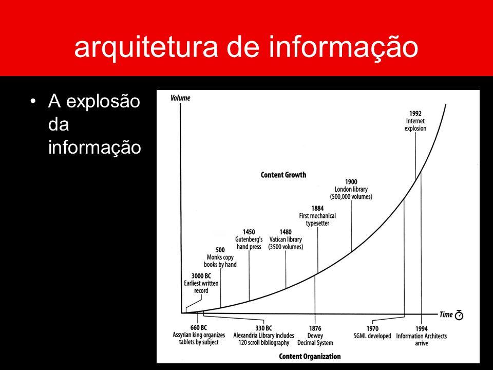 arquitetura de informação A explosão da informação