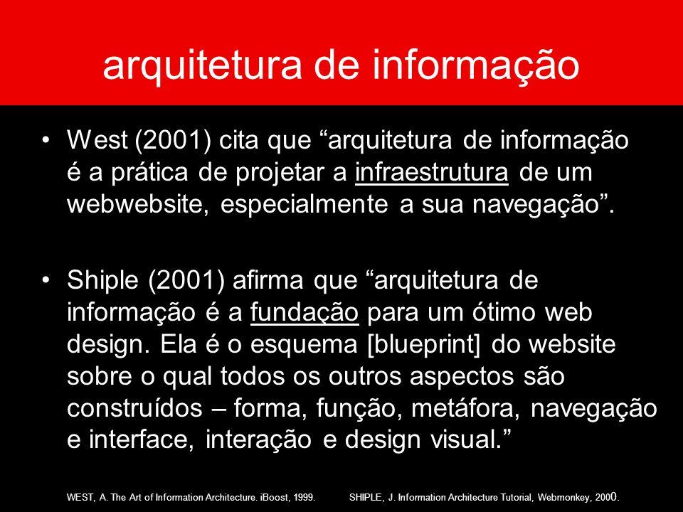 arquitetura de informação West (2001) cita que arquitetura de informação é a prática de projetar a infraestrutura de um webwebsite, especialmente a su