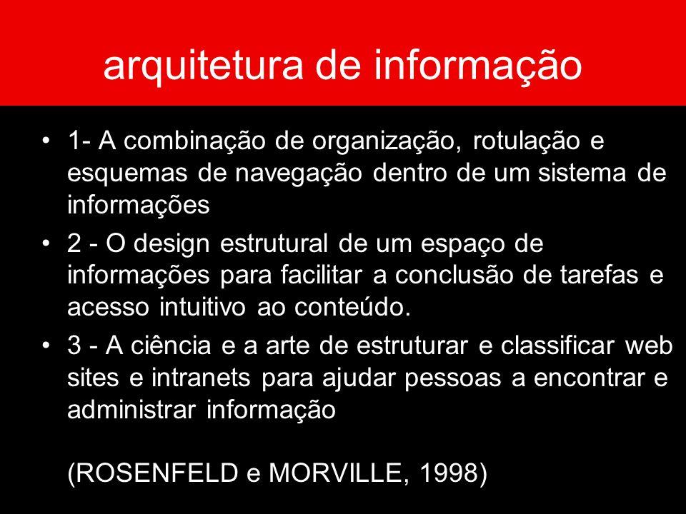 arquitetura de informação 1- A combinação de organização, rotulação e esquemas de navegação dentro de um sistema de informações 2 - O design estrutura